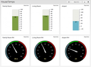 Splunk temp monitor