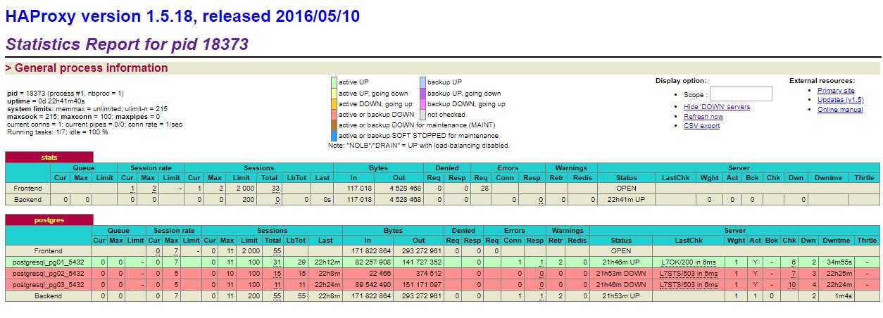 Postgres Conf Unix_socket_directory - Wiring Diagrams •